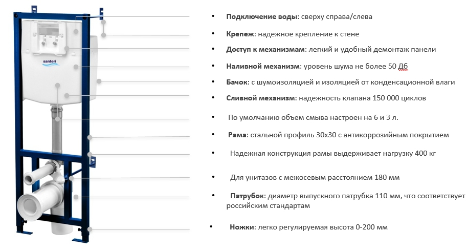 Santeri_Characteristics_0726