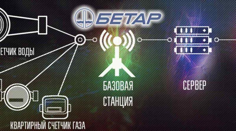 betar_0821