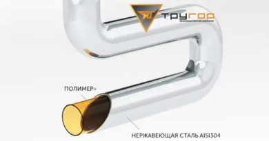 Тругор0618